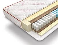 Аскона матрасы в г перми купить матрас надувной в сыктывкаре